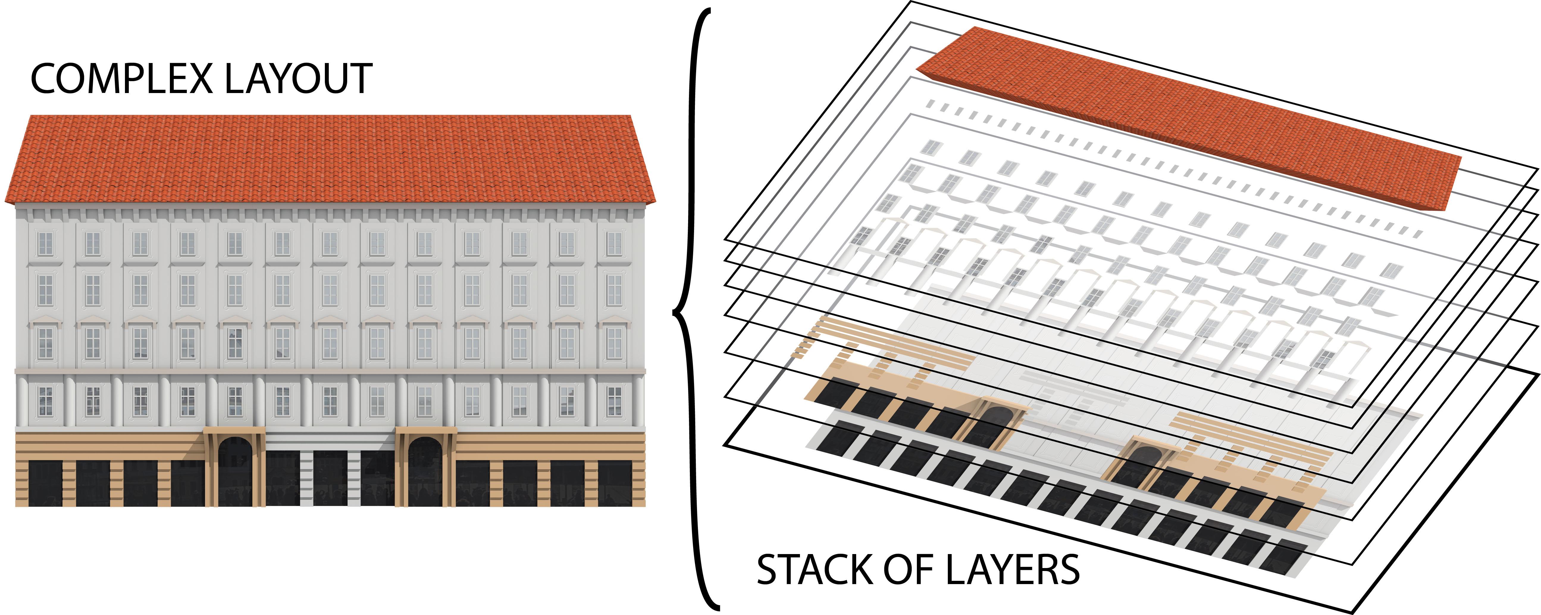 Layer-Based Procedural Design of Façades